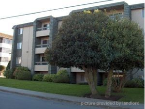 Bachelor apartment for rent in VICTORIA