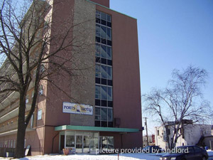 Room / Shared apartment for rent in MISSISSAUGA