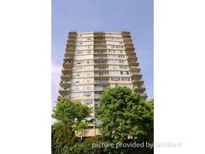 2 Bedroom apartment for rent in Nanaimo