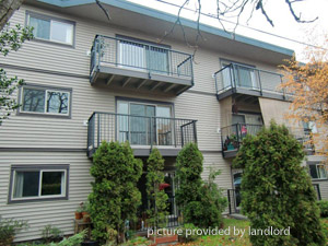 1 Bedroom apartment for rent in Nanaimo