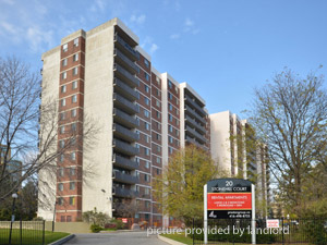 Finch And Warden Apartments For Rent