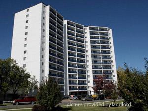 Bachelor apartment for rent in WINNIPEG