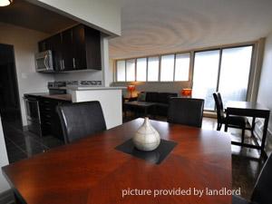 1 Bedroom apartment for rent in WATERLOO